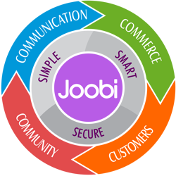 Joobi complete solution