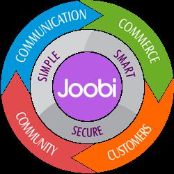 Joomla & WordPress - eCommerce Plugins and Templates - Joobi